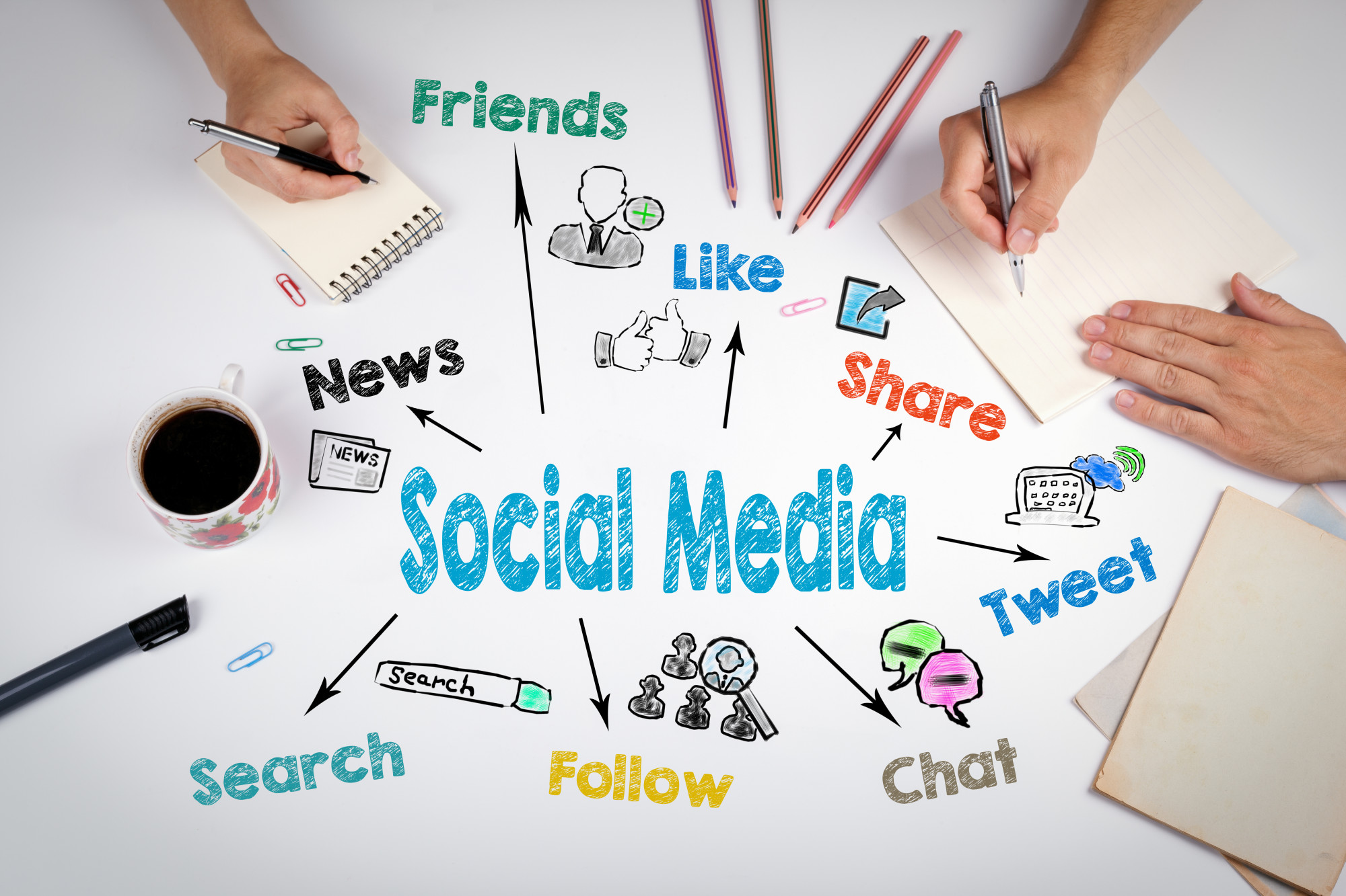 9 Exciting Social Media Marketing Trends