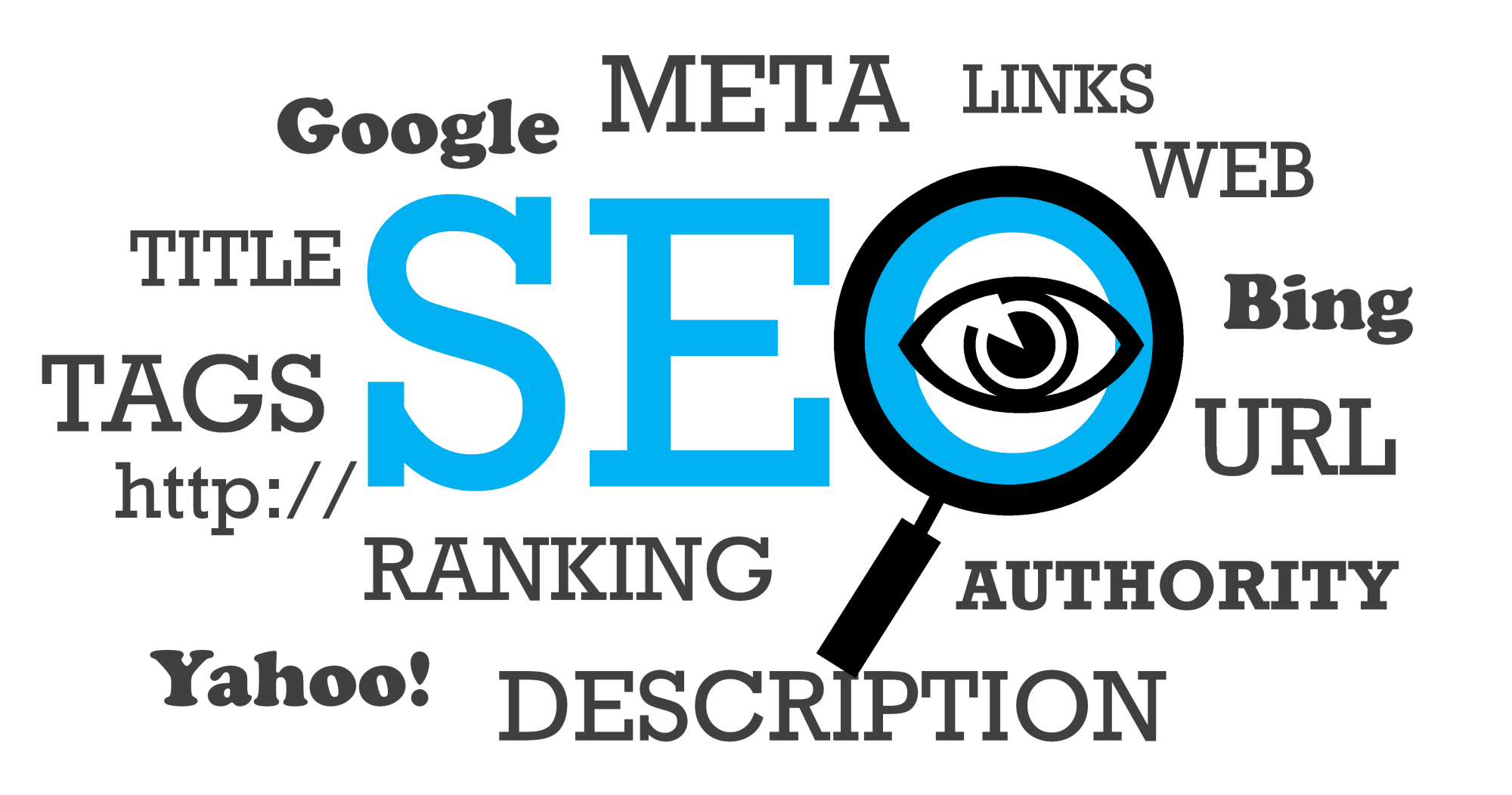 The Future of SEO: Which Trends Will Dominate 2020 and Beyond?