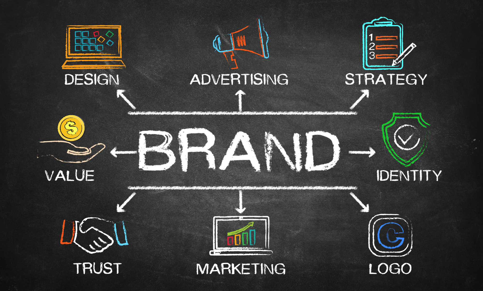 Brand Building Through SEO: 5 Ways to Do It Right
